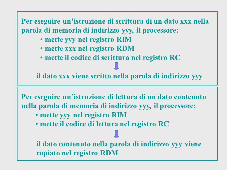 Per eseguire un'istruzione di scrittura di un dato xxx nella parola di memoria di indirizzo yyy, il processore: mette yyy nel registro RIM mette xxx n