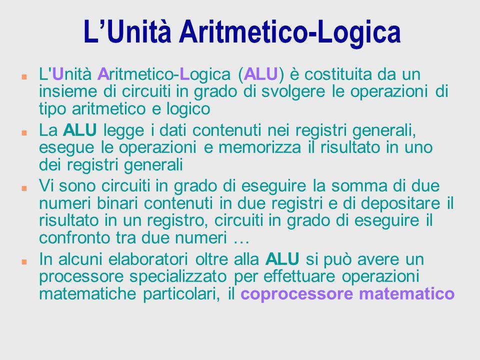 L'Unità Aritmetico-Logica n L'Unità Aritmetico-Logica (ALU) è costituita da un insieme di circuiti in grado di svolgere le operazioni di tipo aritmeti