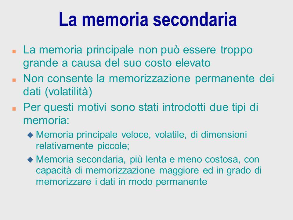 La memoria secondaria n La memoria principale non può essere troppo grande a causa del suo costo elevato n Non consente la memorizzazione permanente d