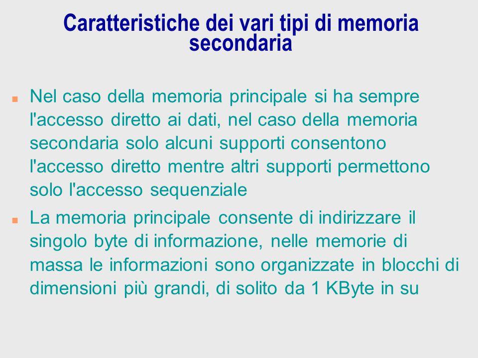 Caratteristiche dei vari tipi di memoria secondaria n Nel caso della memoria principale si ha sempre l'accesso diretto ai dati, nel caso della memoria