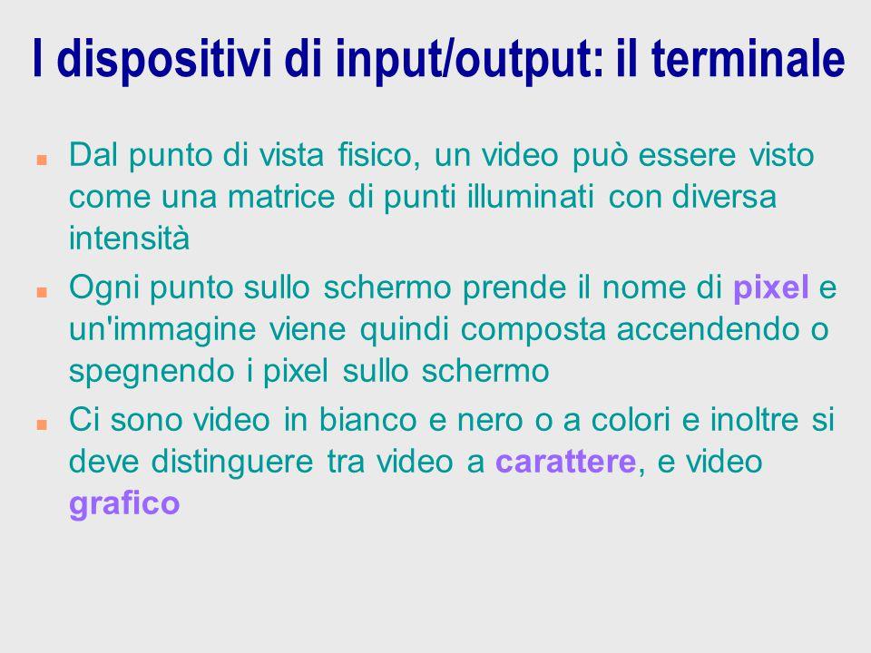 I dispositivi di input/output: il terminale n Dal punto di vista fisico, un video può essere visto come una matrice di punti illuminati con diversa in