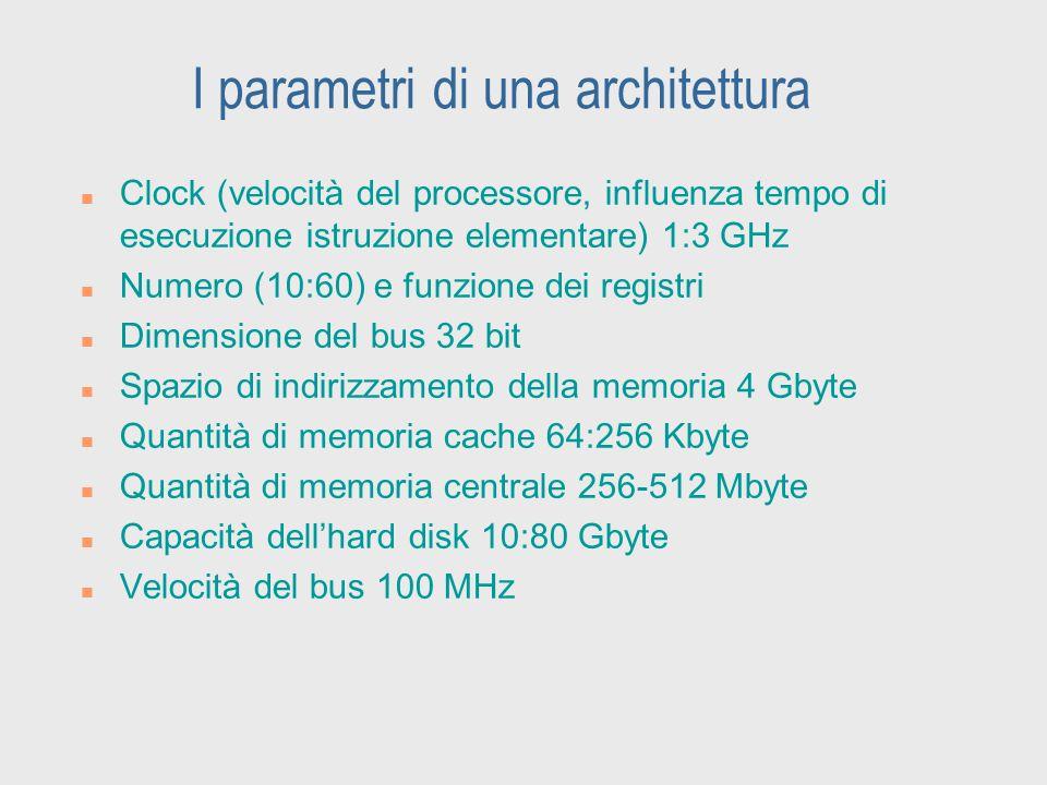I parametri di una architettura n Clock (velocità del processore, influenza tempo di esecuzione istruzione elementare) 1:3 GHz n Numero (10:60) e funz
