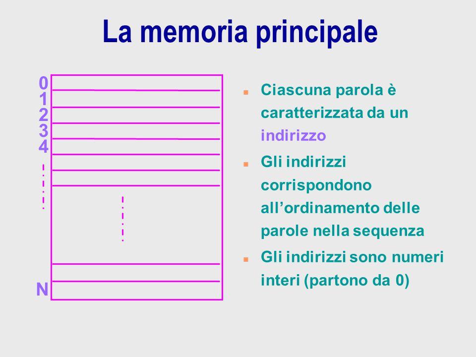 La memoria principale n Ciascuna parola è caratterizzata da un indirizzo n Gli indirizzi corrispondono all'ordinamento delle parole nella sequenza n G