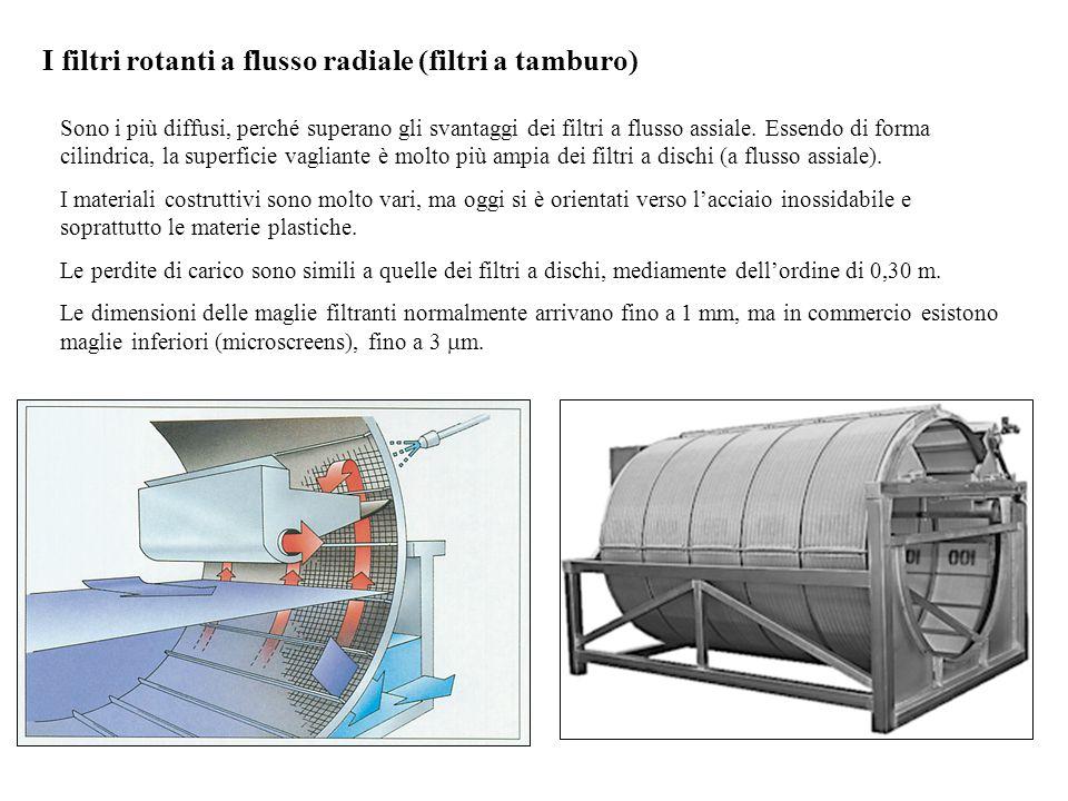 I filtri rotanti a flusso radiale (filtri a tamburo) Sono i più diffusi, perché superano gli svantaggi dei filtri a flusso assiale.