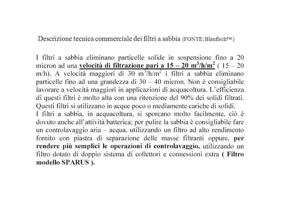 Descrizione tecnica commerciale dei filtri a sabbia (FONTE: Blaufisch™ )