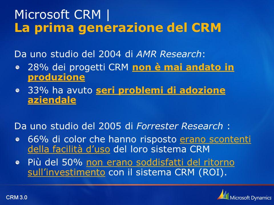 Da uno studio del 2004 di AMR Research: 28% dei progetti CRM non è mai andato in produzione 33% ha avuto seri problemi di adozione aziendale Da uno st