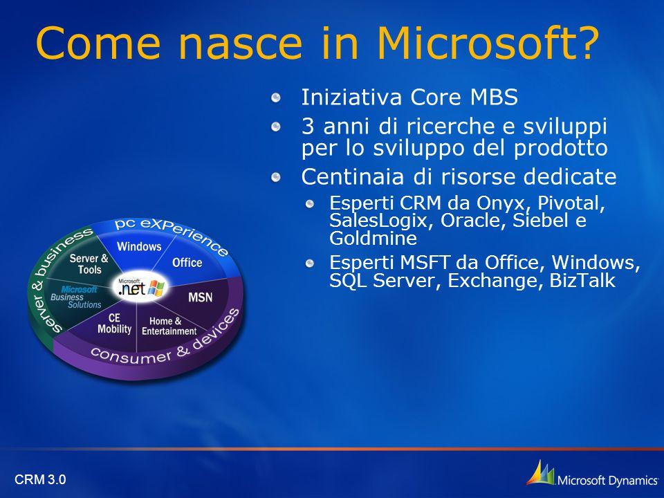 CRM 3.0 Come nasce in Microsoft? Iniziativa Core MBS 3 anni di ricerche e sviluppi per lo sviluppo del prodotto Centinaia di risorse dedicate Esperti
