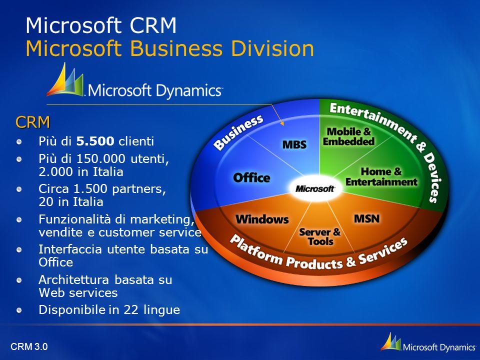 CRM 3.0 Microsoft CRM Microsoft Business Division CRM Più di 5.500 clienti Più di 150.000 utenti, 2.000 in Italia Circa 1.500 partners, 20 in Italia F