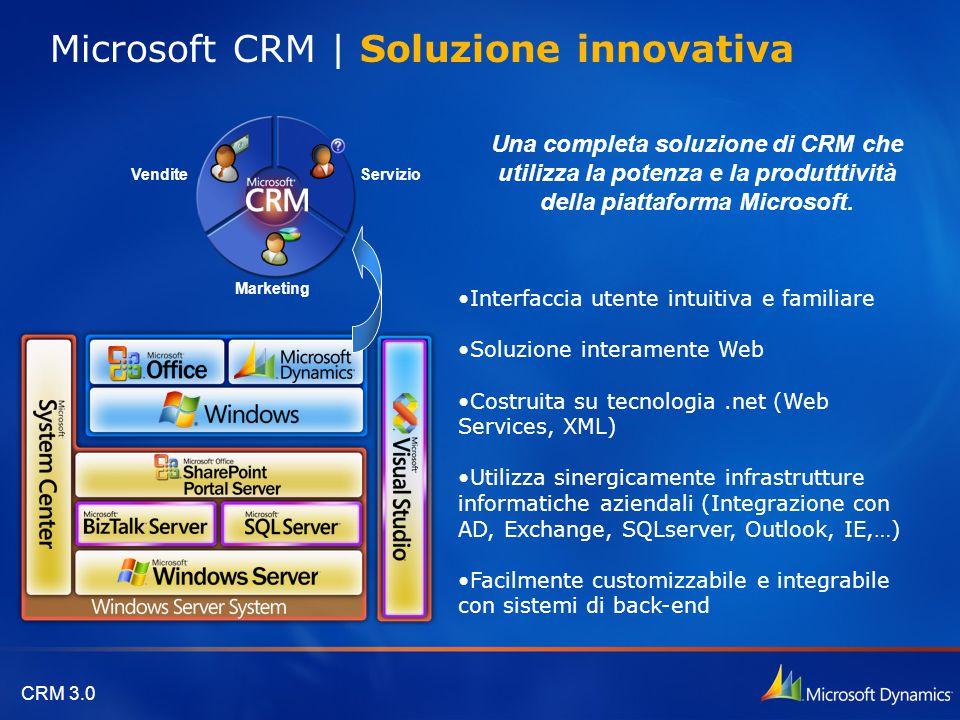 CRM 3.0 VenditeServizio Marketing Una completa soluzione di CRM che utilizza la potenza e la produtttività della piattaforma Microsoft. Microsoft CRM