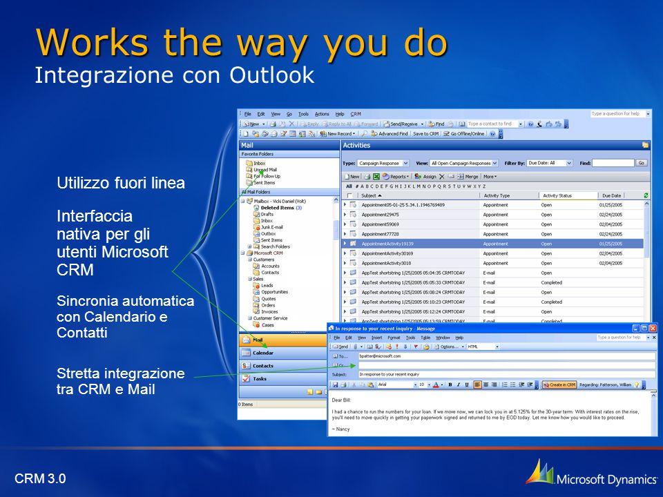 CRM 3.0 Works the way you do Works the way you do Integrazione con Outlook Interfaccia nativa per gli utenti Microsoft CRM Stretta integrazione tra CR
