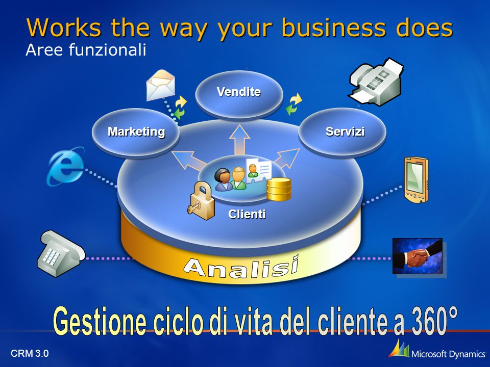 CRM 3.0 Works the way your business does Works the way your business does Aree funzionali Clienti Marketing Vendite Servizi