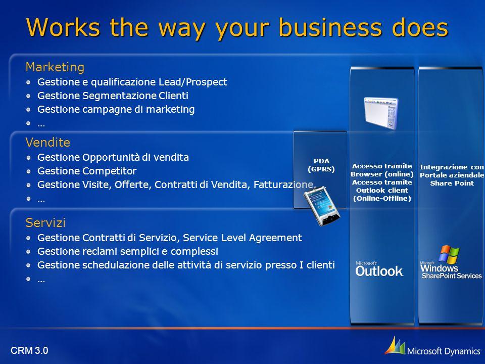 CRM 3.0 Works the way your business does Marketing Gestione e qualificazione Lead/Prospect Gestione Segmentazione Clienti Gestione campagne di marketi