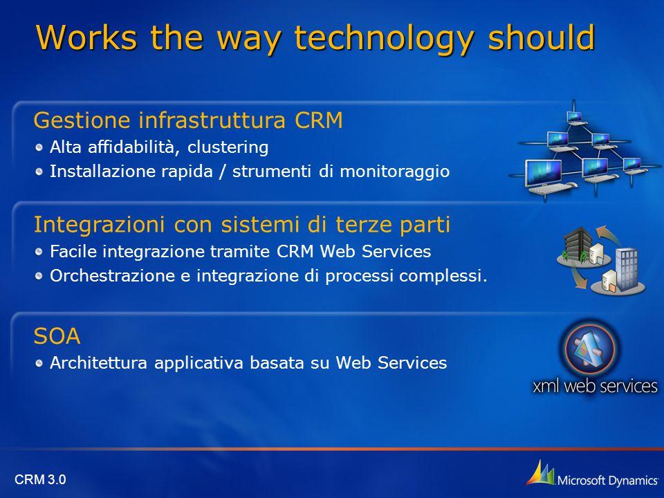 CRM 3.0 Works the way technology should SOA Architettura applicativa basata su Web Services Integrazioni con sistemi di terze parti Facile integrazion