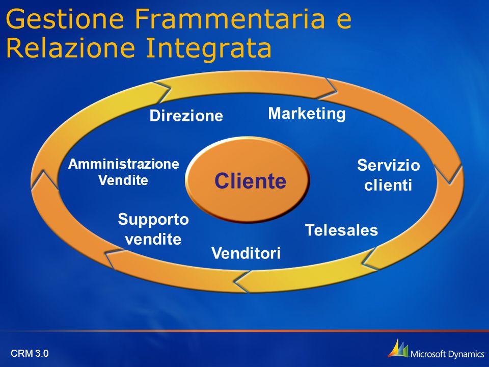 CRM 3.0 Cliente Gestione Frammentaria e Relazione Integrata Amministrazione Vendite Direzione Marketing Servizio clienti Telesales Venditori Supporto