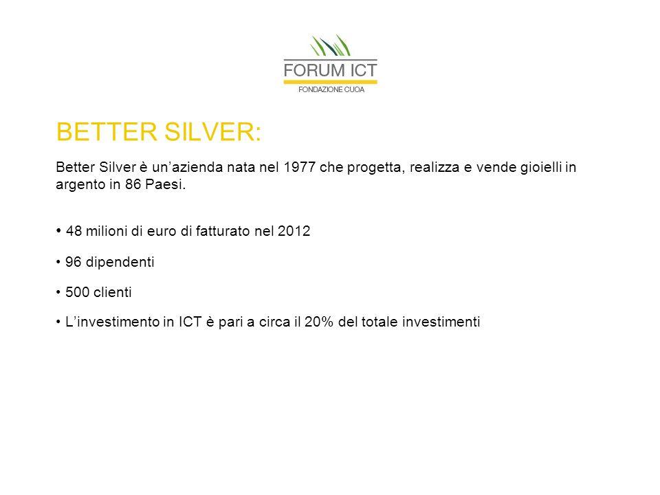 BETTER SILVER: Better Silver è un'azienda nata nel 1977 che progetta, realizza e vende gioielli in argento in 86 Paesi.