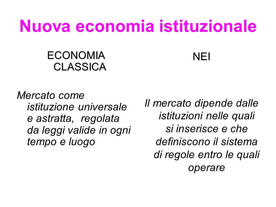 Nuova economia istituzionale ECONOMIA CLASSICA Mercato come istituzione universale e astratta, regolata da leggi valide in ogni tempo e luogoNEI Il mercato dipende dalle istituzioni nelle quali si inserisce e che definiscono il sistema di regole entro le quali operare