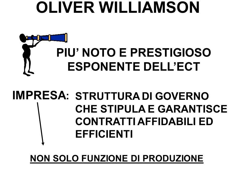 OLIVER WILLIAMSON PIU' NOTO E PRESTIGIOSO ESPONENTE DELL'ECT IMPRESA : STRUTTURA DI GOVERNO CHE STIPULA E GARANTISCE CONTRATTI AFFIDABILI ED EFFICIENTI NON SOLO FUNZIONE DI PRODUZIONE