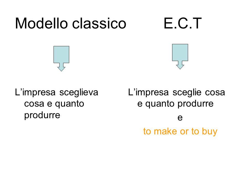 Modello classico E.C.T L'impresa sceglieva cosa e quanto produrre L'impresa sceglie cosa e quanto produrre e to make or to buy