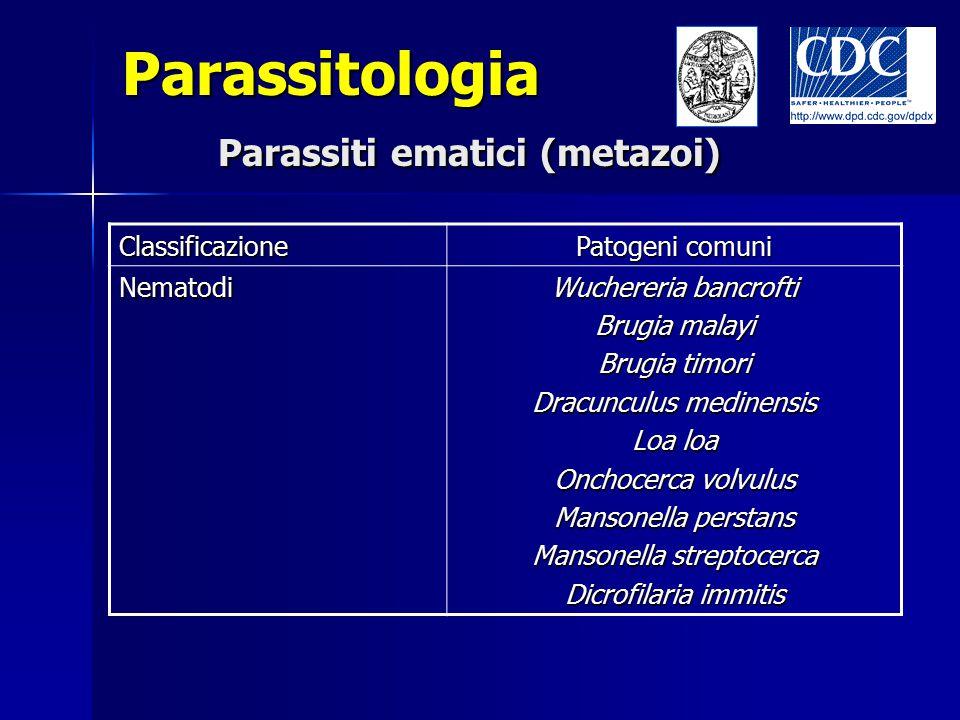 Parassitologia Parassiti ematici (metazoi) Classificazione Patogeni comuni Nematodi Wuchereria bancrofti Brugia malayi Brugia timori Dracunculus medin