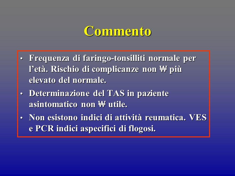 Commento Frequenza di faringo-tonsilliti normale per l'età. Rischio di complicanze non ₩ più elevato del normale. Frequenza di faringo-tonsilliti norm