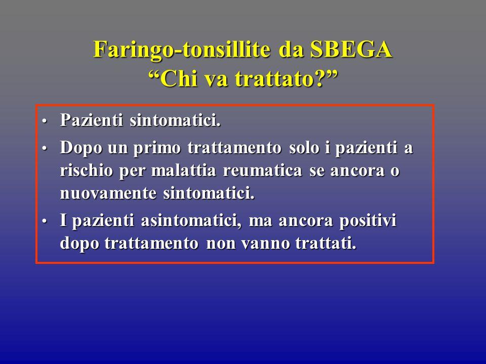"""Faringo-tonsillite da SBEGA """"Chi va trattato?"""" Pazienti sintomatici. Pazienti sintomatici. Dopo un primo trattamento solo i pazienti a rischio per mal"""