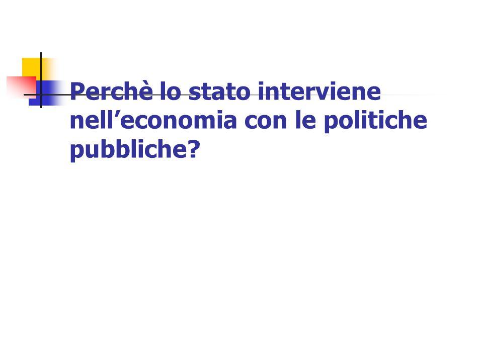 Perchè lo stato interviene nell'economia con le politiche pubbliche