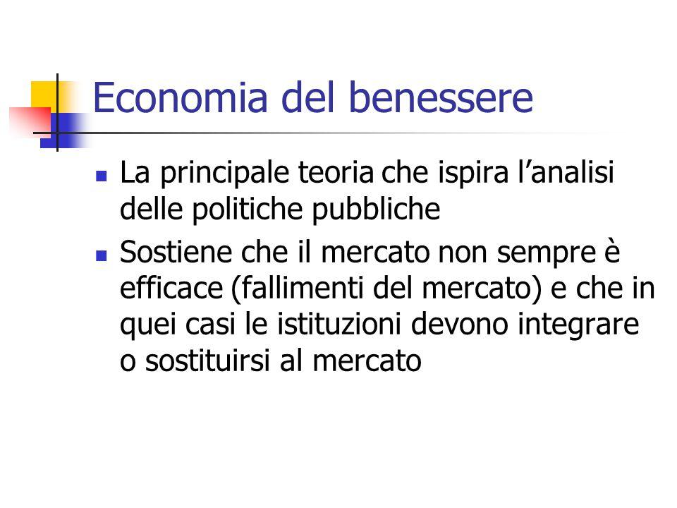 Economia del benessere La principale teoria che ispira l'analisi delle politiche pubbliche Sostiene che il mercato non sempre è efficace (fallimenti del mercato) e che in quei casi le istituzioni devono integrare o sostituirsi al mercato