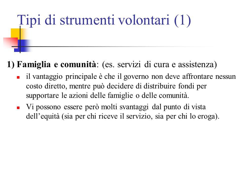 Tipi di strumenti volontari (1) 1) Famiglia e comunità: (es. servizi di cura e assistenza) il vantaggio principale è che il governo non deve affrontar