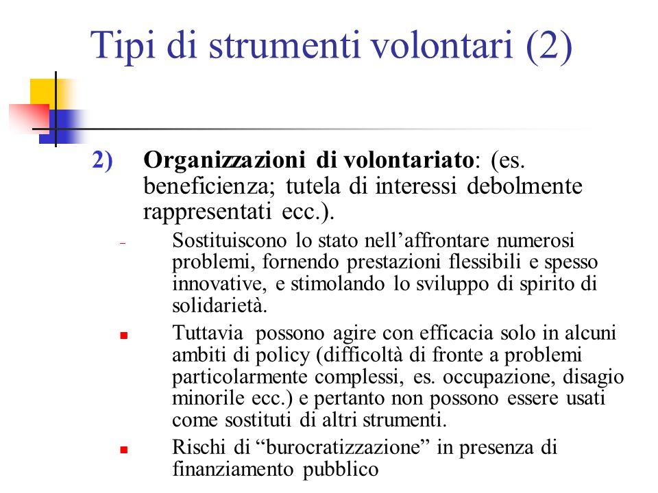 Tipi di strumenti volontari (2) 2)Organizzazioni di volontariato: (es. beneficienza; tutela di interessi debolmente rappresentati ecc.).  Sostituisco