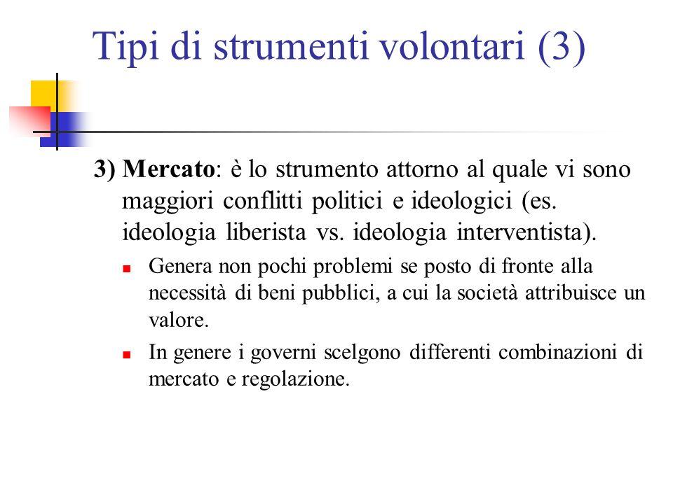 Tipi di strumenti volontari (3) 3) Mercato: è lo strumento attorno al quale vi sono maggiori conflitti politici e ideologici (es. ideologia liberista
