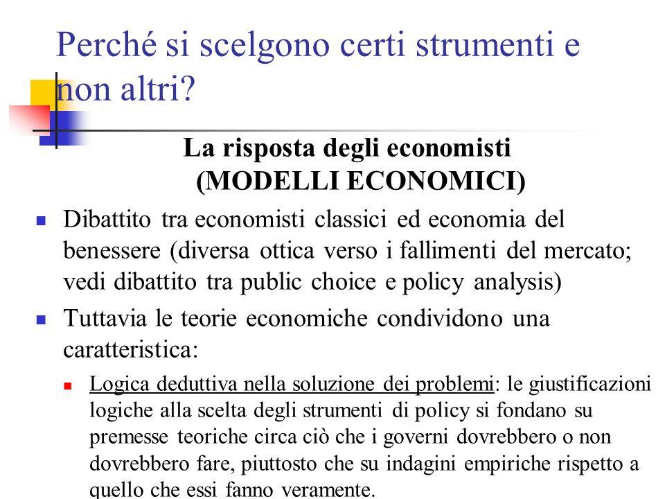 Perché si scelgono certi strumenti e non altri? La risposta degli economisti (MODELLI ECONOMICI) Dibattito tra economisti classici ed economia del ben