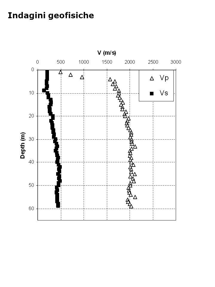 Riferimenti Geologia Indagini geofisiche ENEA – Ente per le Nuove Tecnologie, l'Energia e l' Ambiente Carta geologica d'Italia 1:100000 – foglio 118