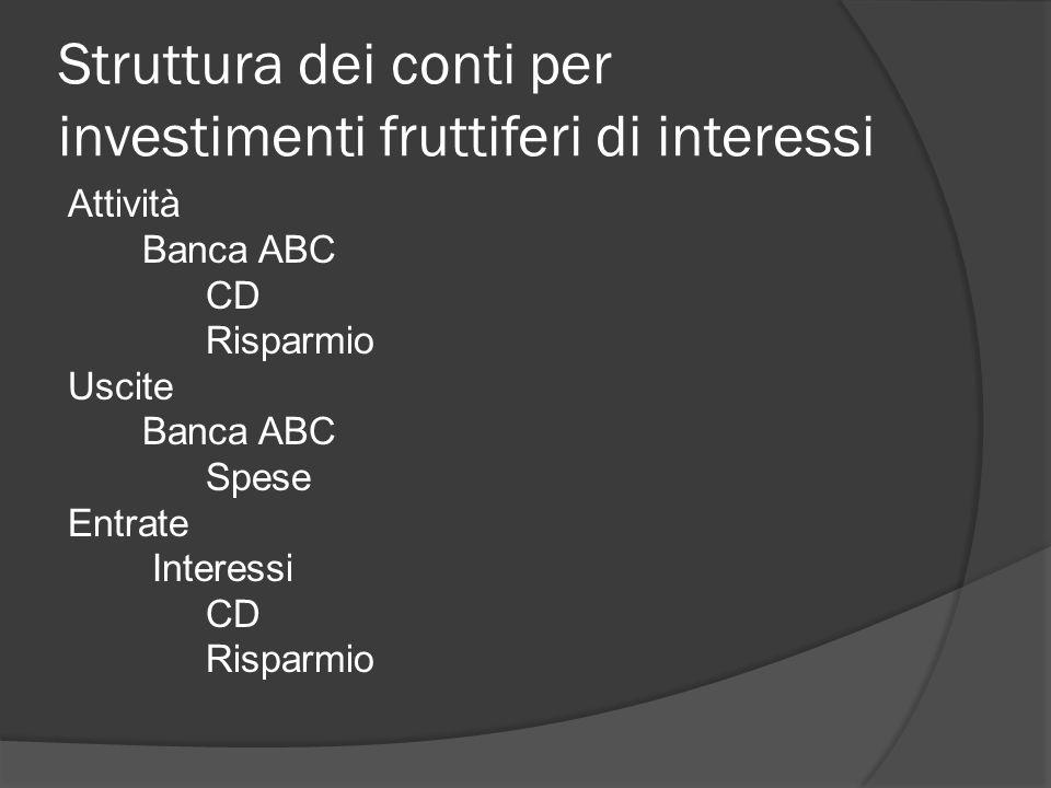 Struttura dei conti per investimenti fruttiferi di interessi Attività Banca ABC CD Risparmio Uscite Banca ABC Spese Entrate Interessi CD Risparmio