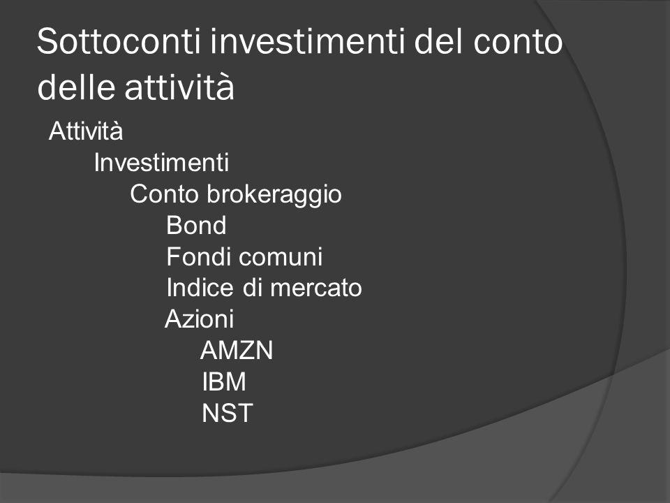 Sottoconti investimenti del conto delle attività Attività Investimenti Conto brokeraggio Bond Fondi comuni Indice di mercato Azioni AMZN IBM NST