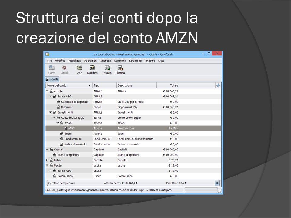 Struttura dei conti dopo la creazione del conto AMZN
