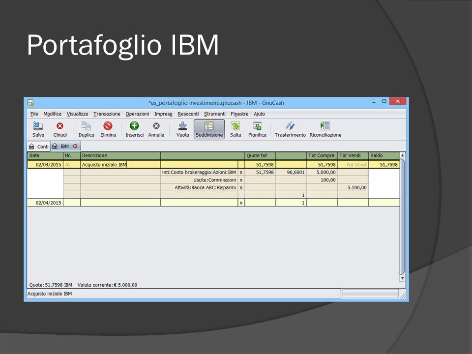 Portafoglio IBM