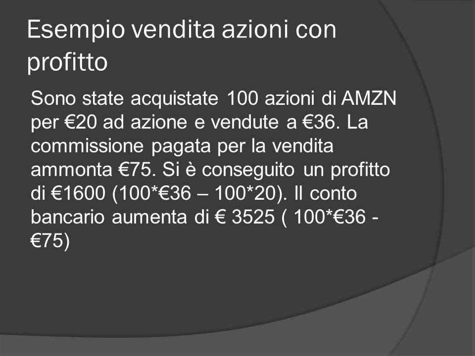 Esempio vendita azioni con profitto Sono state acquistate 100 azioni di AMZN per €20 ad azione e vendute a €36.