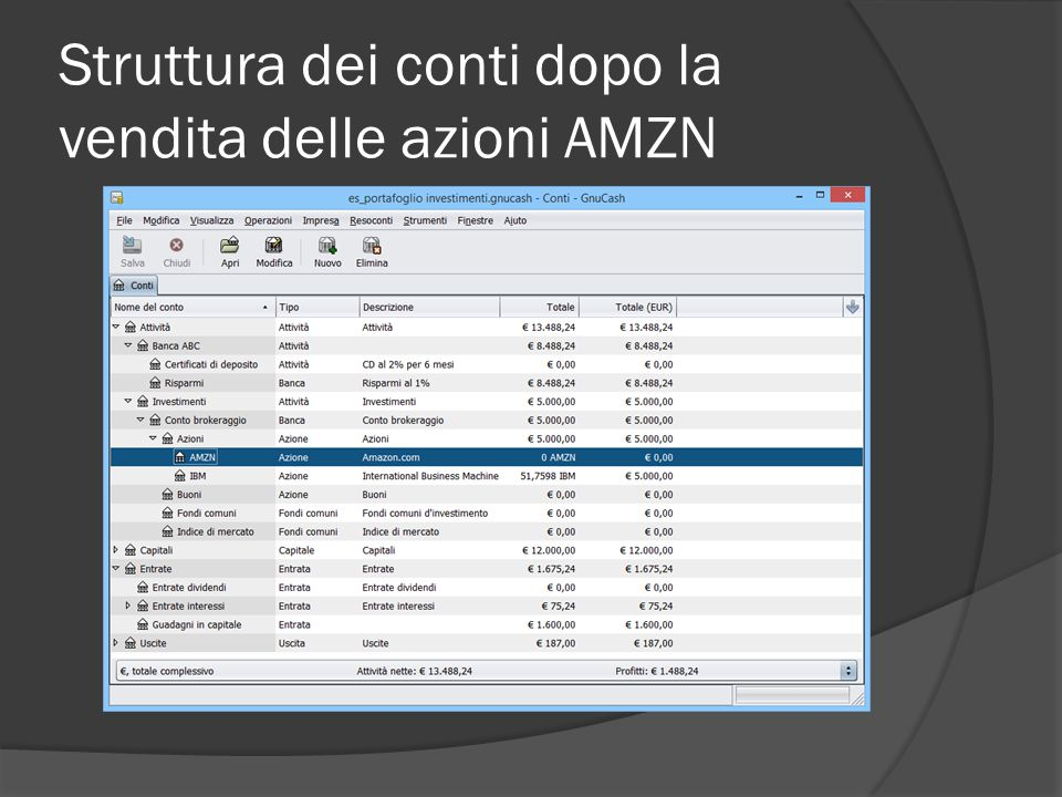 Struttura dei conti dopo la vendita delle azioni AMZN