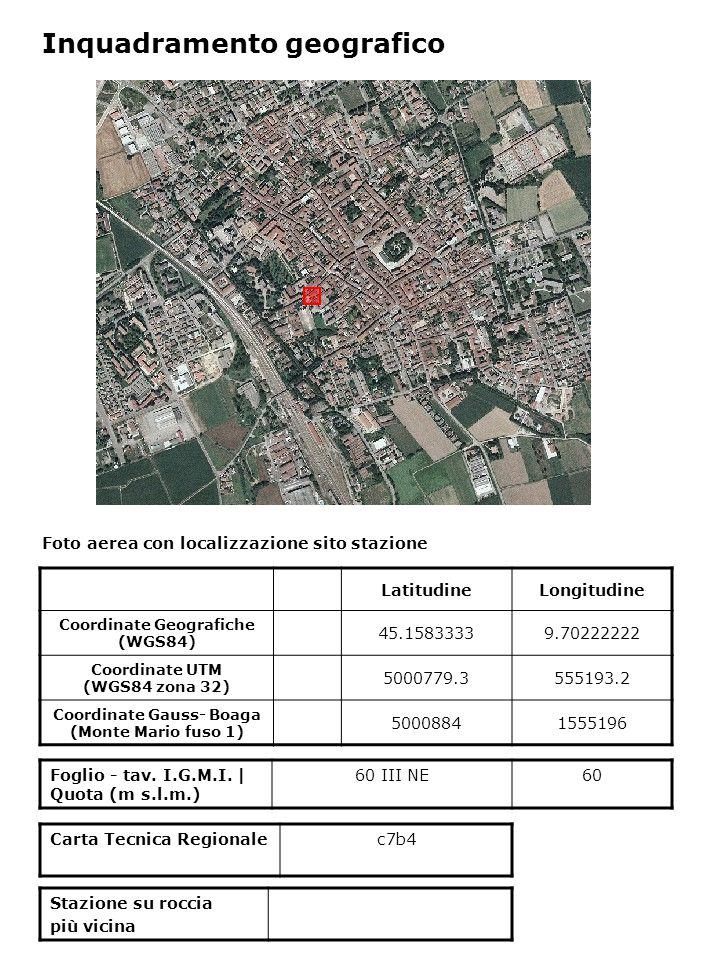 Foto aerea con localizzazione sito stazione Foglio - tav. I.G.M.I. | Quota (m s.l.m.) 60 III NE60 Inquadramento geografico LatitudineLongitudine Coord
