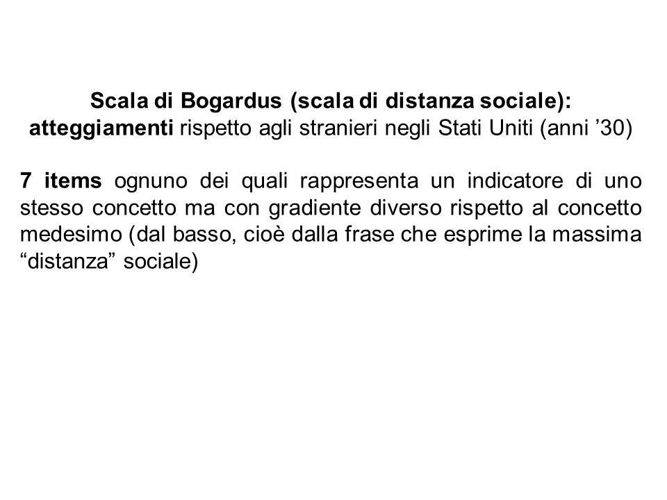 Scala di Bogardus (scala di distanza sociale): atteggiamenti rispetto agli stranieri negli Stati Uniti (anni '30) 7 items ognuno dei quali rappresenta