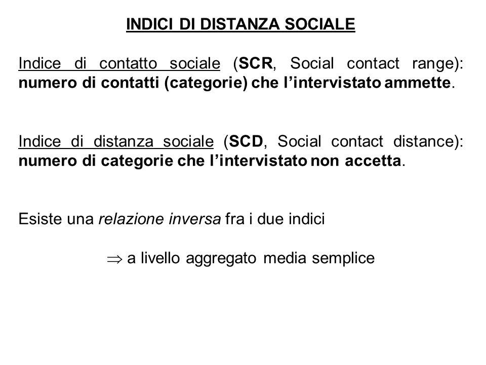 INDICI DI DISTANZA SOCIALE Indice di contatto sociale (SCR, Social contact range): numero di contatti (categorie) che l'intervistato ammette. Indice d