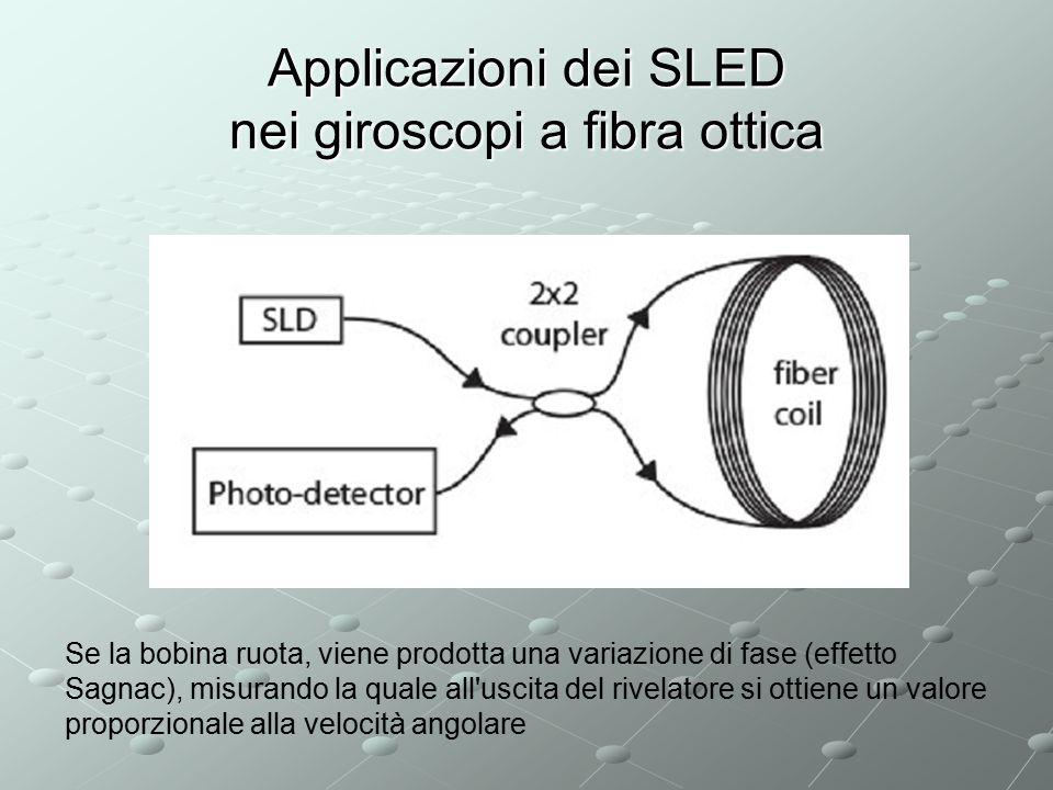 Applicazioni dei SLED nei giroscopi a fibra ottica Se la bobina ruota, viene prodotta una variazione di fase (effetto Sagnac), misurando la quale all uscita del rivelatore si ottiene un valore proporzionale alla velocità angolare