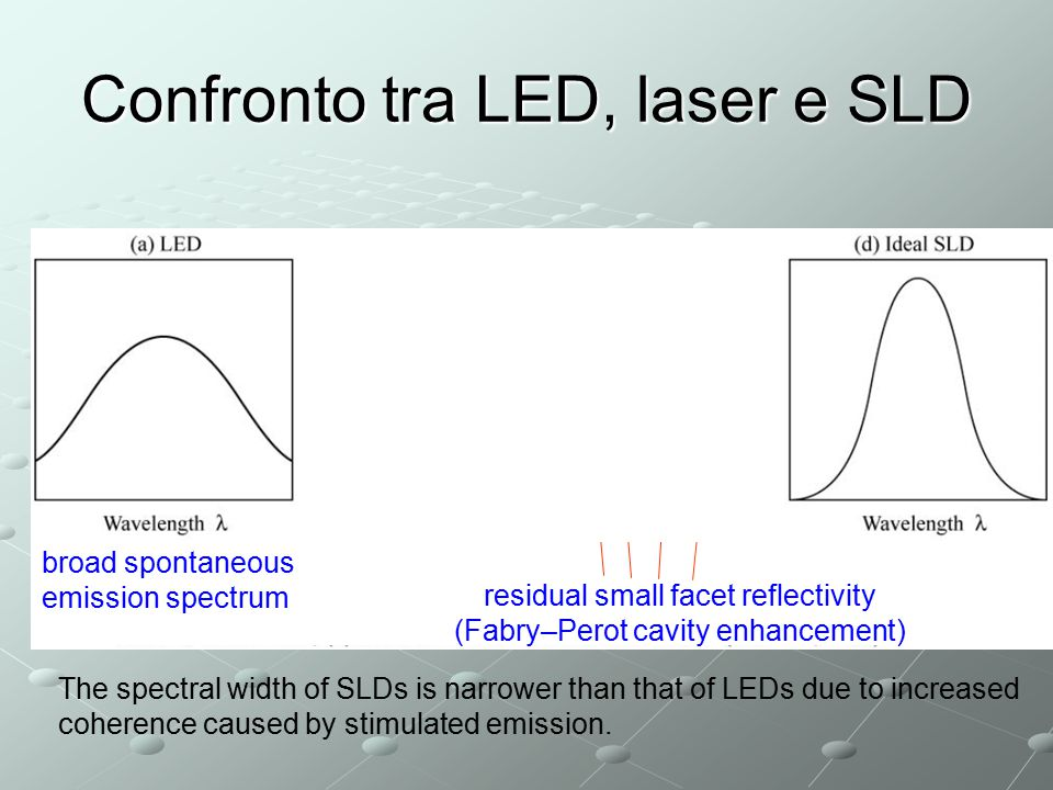 Caratteristiche L-I current overflow spontaneous emission regime due to stimulated emission In the stimulated emission regime, an increasing number of photons are guided by the waveguide.