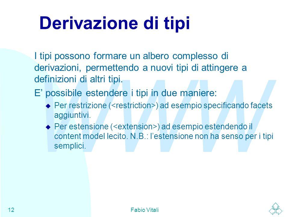WWW Fabio Vitali12 Derivazione di tipi I tipi possono formare un albero complesso di derivazioni, permettendo a nuovi tipi di attingere a definizioni di altri tipi.