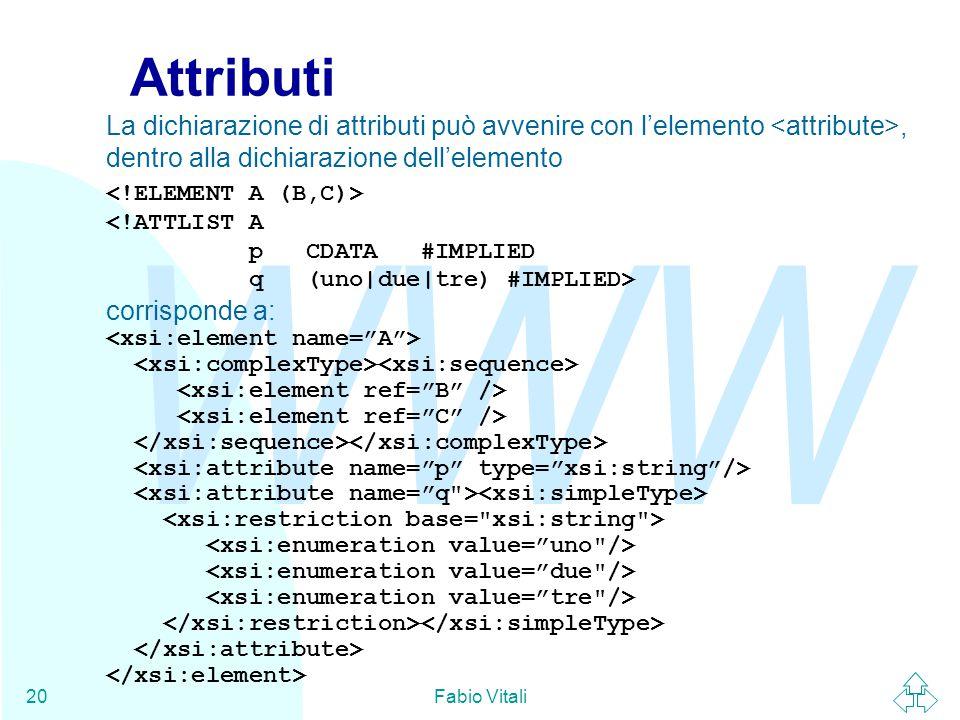 WWW Fabio Vitali20 Attributi La dichiarazione di attributi può avvenire con l'elemento, dentro alla dichiarazione dell'elemento corrisponde a: