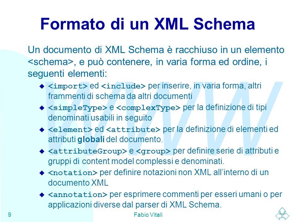 WWW Fabio Vitali9 Formato di un XML Schema Un documento di XML Schema è racchiuso in un elemento, e può contenere, in varia forma ed ordine, i seguenti elementi:  ed per inserire, in varia forma, altri frammenti di schema da altri documenti  e per la definizione di tipi denominati usabili in seguito  ed per la definizione di elementi ed attributi globali del documento.