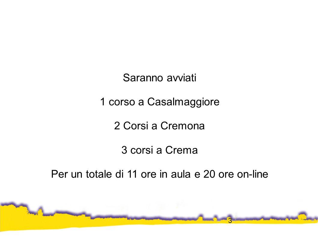 3 Saranno avviati 1 corso a Casalmaggiore 2 Corsi a Cremona 3 corsi a Crema Per un totale di 11 ore in aula e 20 ore on-line