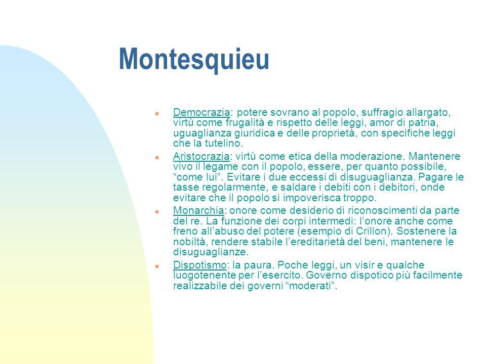 Montesquieu n Democrazia: potere sovrano al popolo, suffragio allargato, virtù come frugalità e rispetto delle leggi, amor di patria, uguaglianza giuridica e delle proprietà, con specifiche leggi che la tutelino.