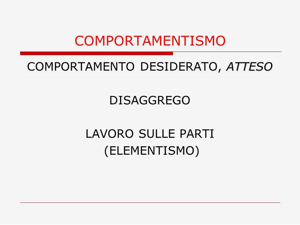 COMPORTAMENTISMO ATTESO COMPORTAMENTO DESIDERATO, ATTESO DISAGGREGO LAVORO SULLE PARTI (ELEMENTISMO)
