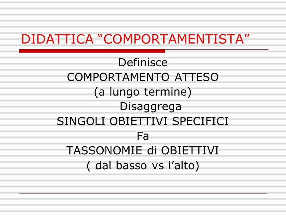 """DIDATTICA """"COMPORTAMENTISTA"""" Definisce COMPORTAMENTO ATTESO (a lungo termine) Disaggrega SINGOLI OBIETTIVI SPECIFICI Fa TASSONOMIE di OBIETTIVI ( dal"""